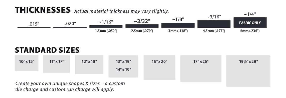 Countermat sizes thickness